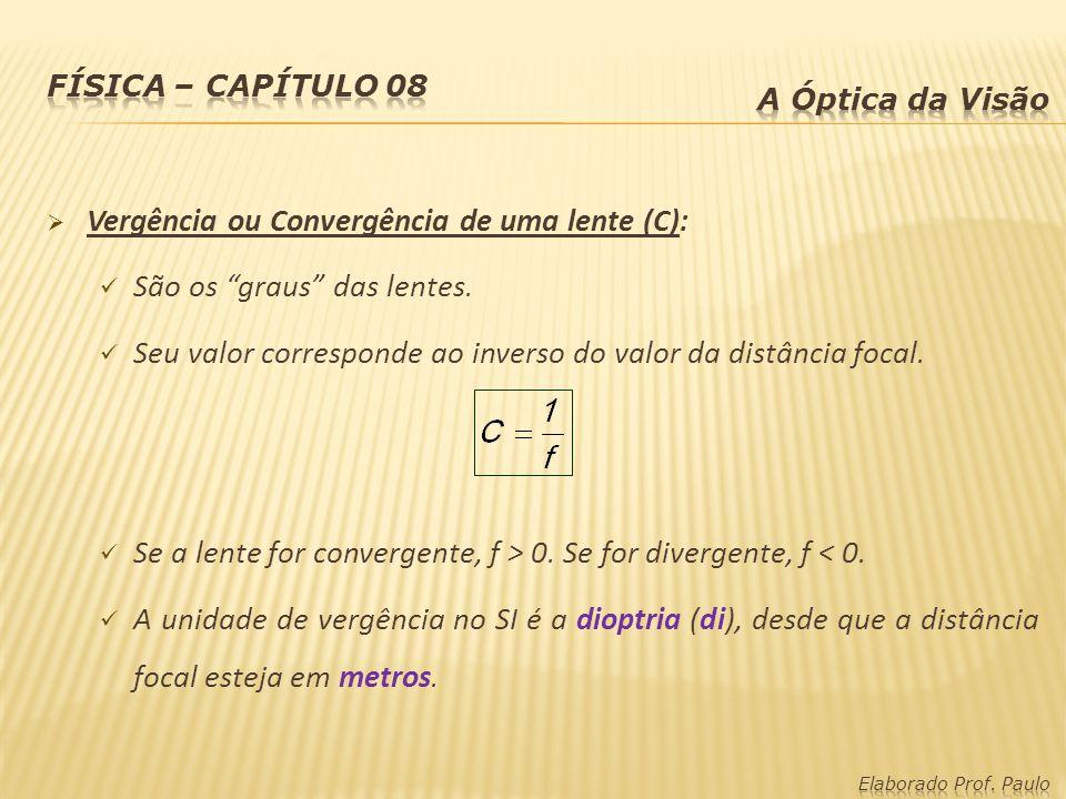 Vergência ou Convergência de uma lente (C): São os graus das lentes. Seu valor corresponde ao inverso do valor da distância focal. Se a lente for conv