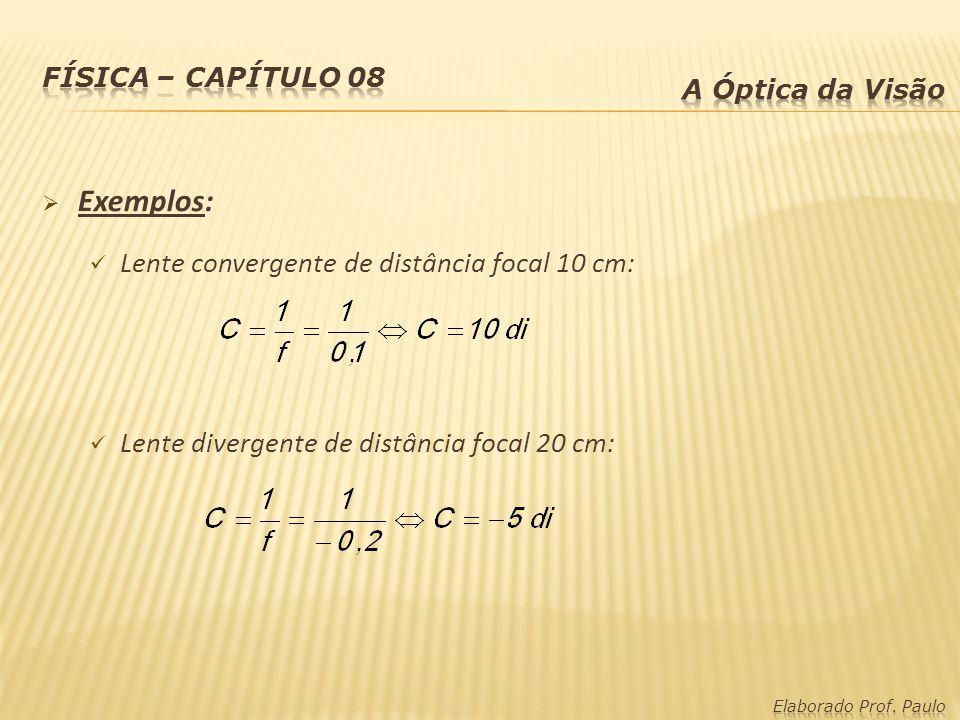 Exemplos: Lente convergente de distância focal 10 cm: Lente divergente de distância focal 20 cm: