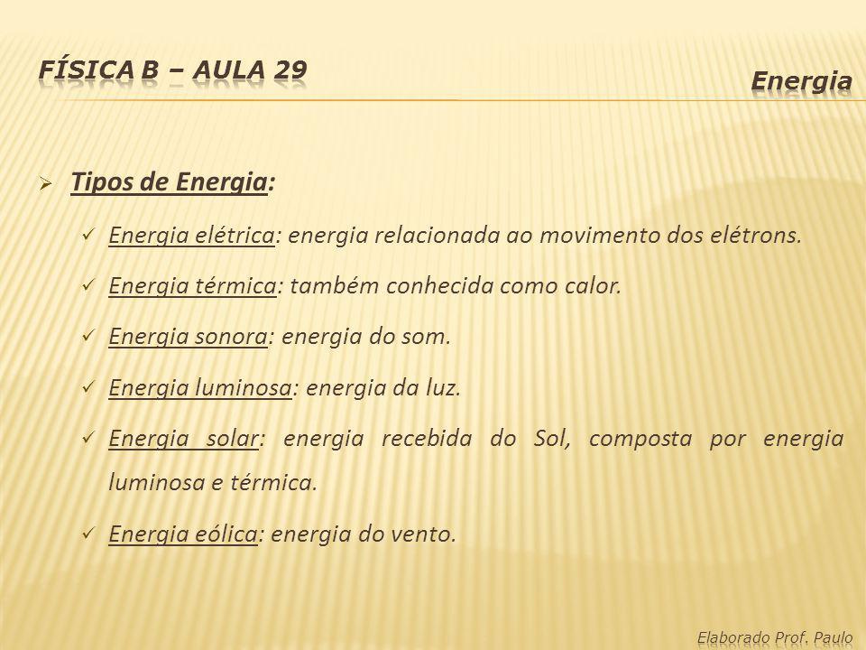 Tipos de Energia: Energia elétrica: energia relacionada ao movimento dos elétrons. Energia térmica: também conhecida como calor. Energia sonora: energ
