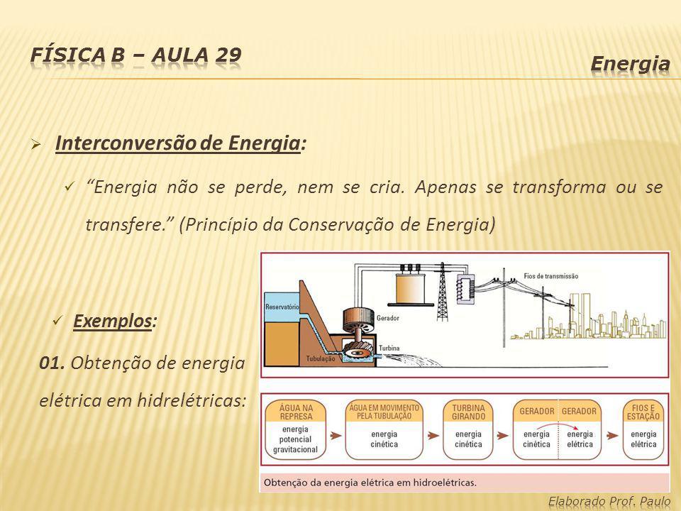 Interconversão de Energia: Energia não se perde, nem se cria. Apenas se transforma ou se transfere. (Princípio da Conservação de Energia) Exemplos: 01