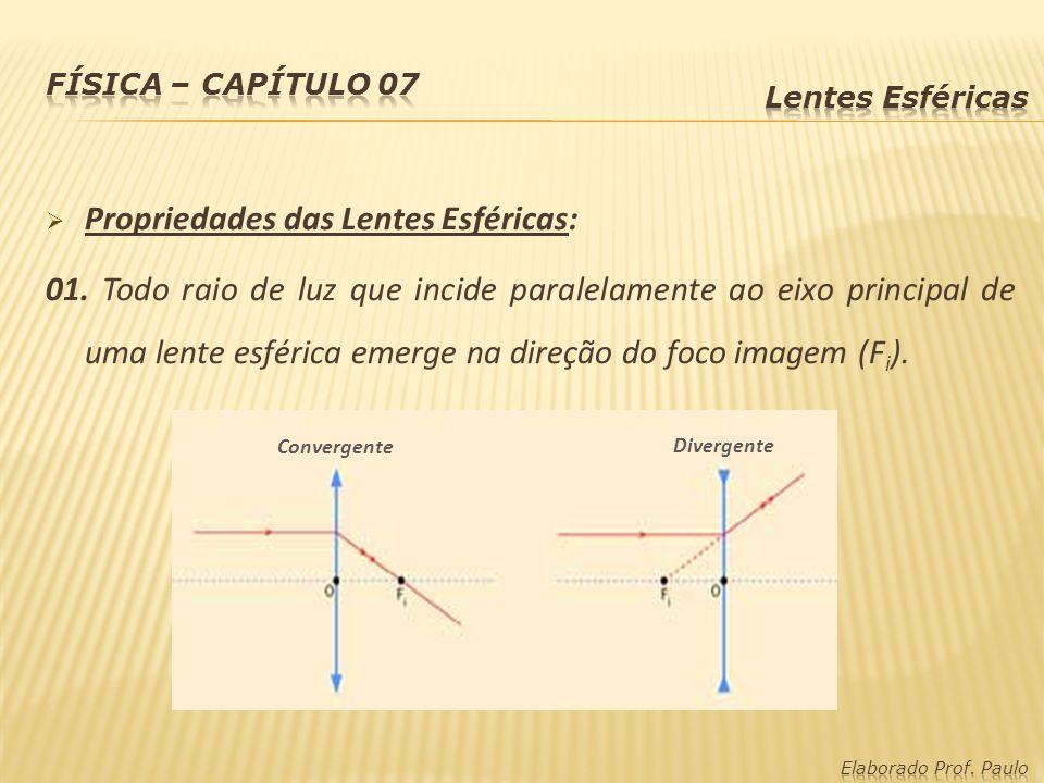 e) Objeto entre F o e O: Imagem: - virtual; - atrás do objeto; - ampliada; - direita.