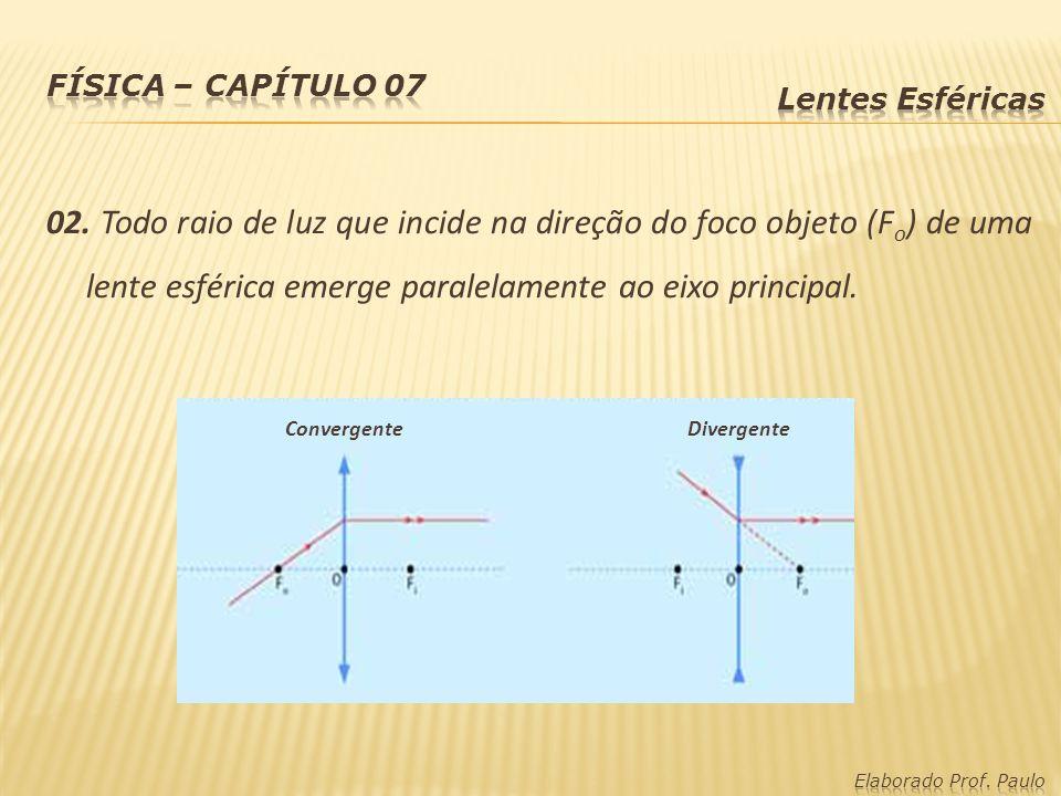 02. Todo raio de luz que incide na direção do foco objeto (F o ) de uma lente esférica emerge paralelamente ao eixo principal. Convergente Divergente