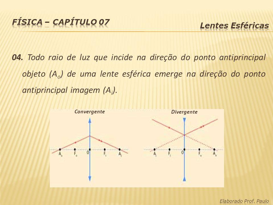 Atividades (pág.245): 01. a) Lente convergente, pois concentra a luz num ponto.