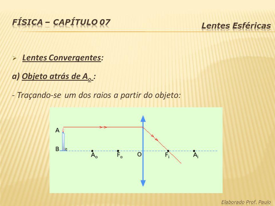Lentes Convergentes: a) Objeto atrás de A o : - Traçando-se um dos raios a partir do objeto: