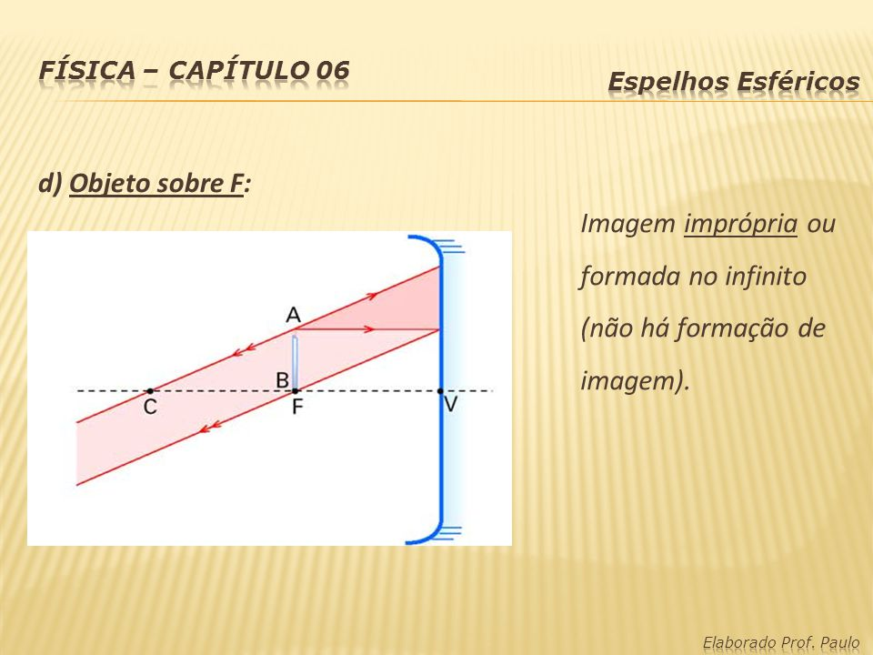 d) Objeto sobre F: Imagem imprópria ou formada no infinito (não há formação de imagem).