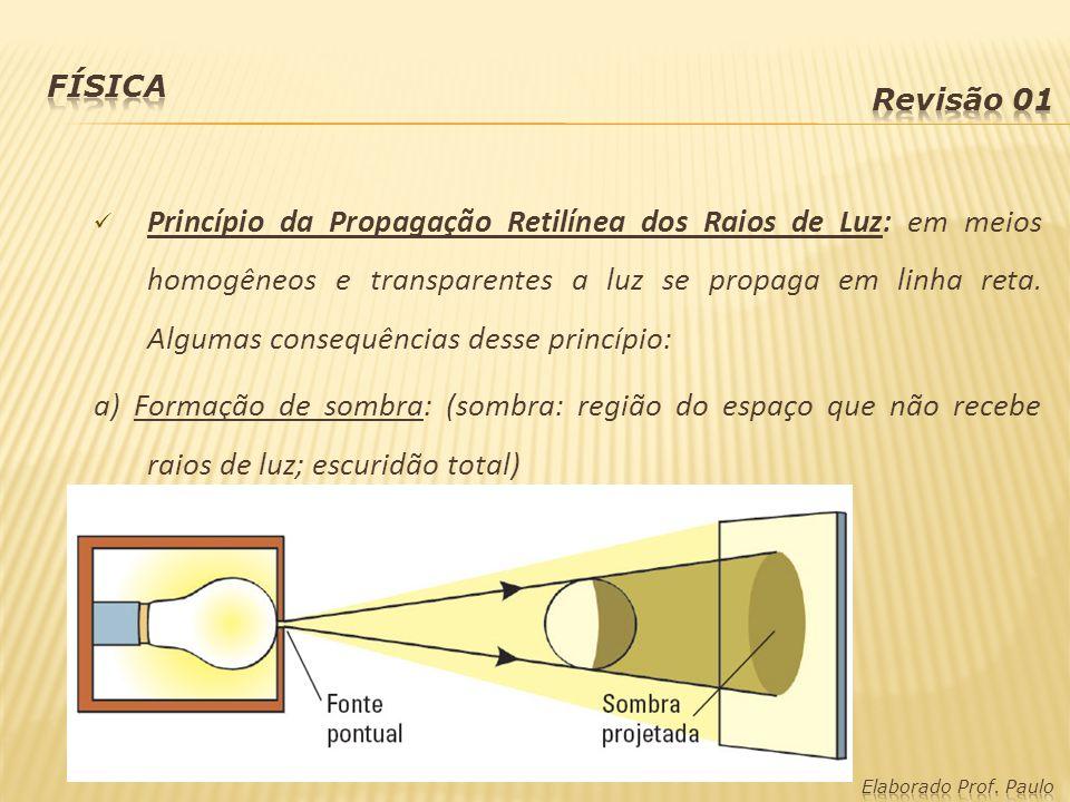 Princípio da Propagação Retilínea dos Raios de Luz: em meios homogêneos e transparentes a luz se propaga em linha reta. Algumas consequências desse pr