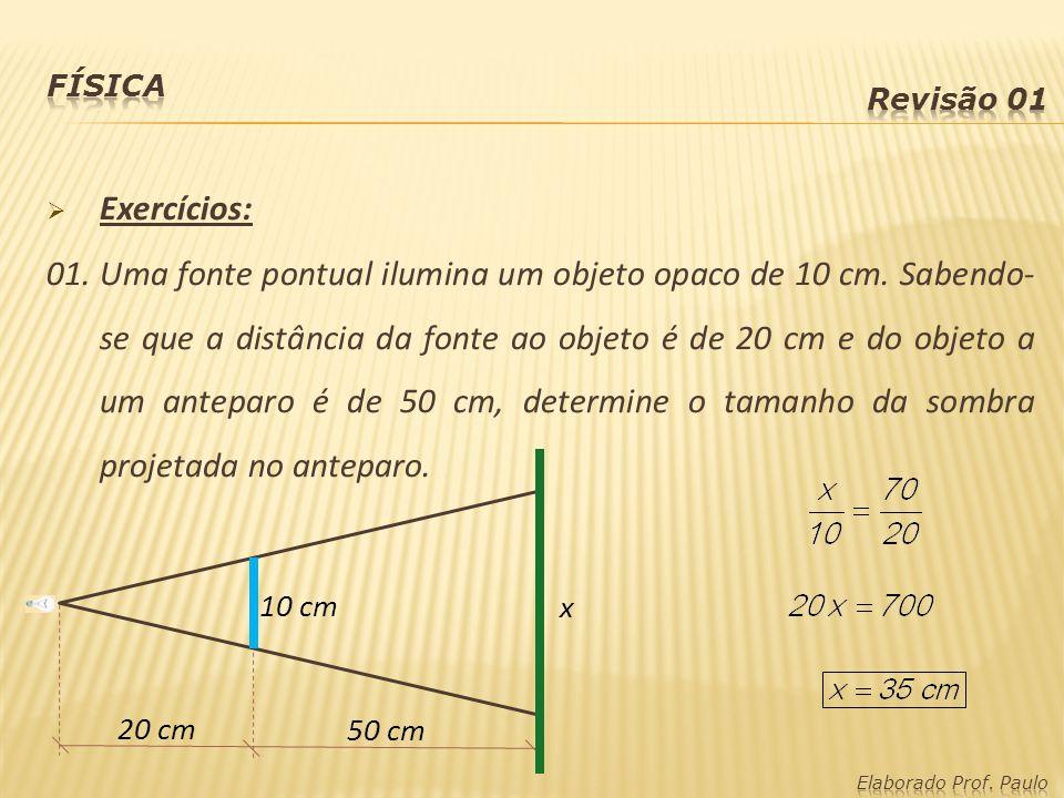 20 cm 50 cm Exercícios: 01. Uma fonte pontual ilumina um objeto opaco de 10 cm. Sabendo- se que a distância da fonte ao objeto é de 20 cm e do objeto
