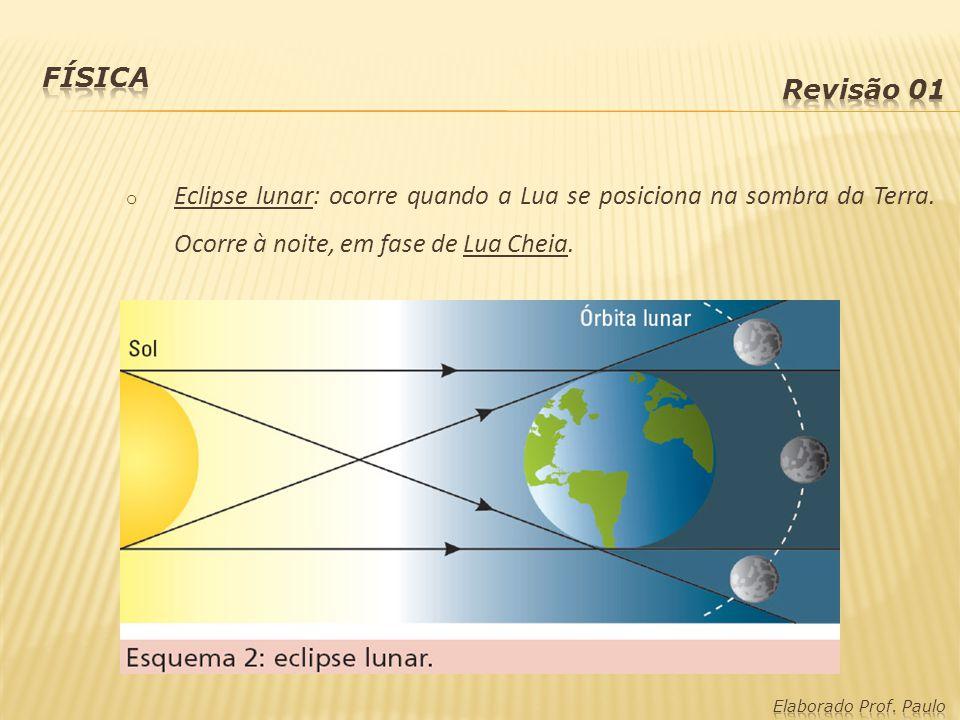 o Eclipse lunar: ocorre quando a Lua se posiciona na sombra da Terra. Ocorre à noite, em fase de Lua Cheia.