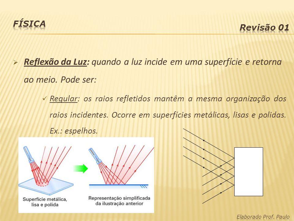 Reflexão da Luz: quando a luz incide em uma superfície e retorna ao meio. Pode ser: Regular: os raios refletidos mantêm a mesma organização dos raios
