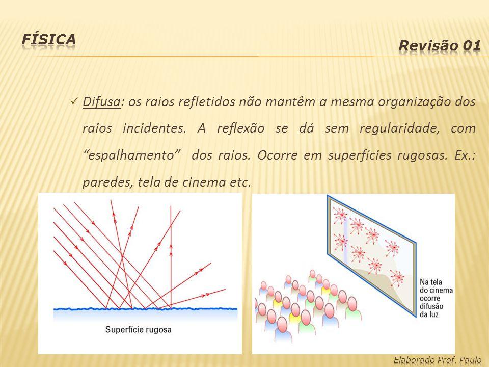 Difusa: os raios refletidos não mantêm a mesma organização dos raios incidentes. A reflexão se dá sem regularidade, com espalhamento dos raios. Ocorre