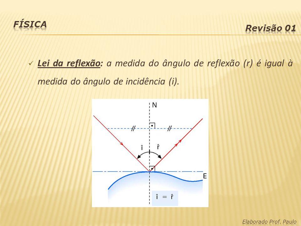 Lei da reflexão: a medida do ângulo de reflexão (r) é igual à medida do ângulo de incidência (i).