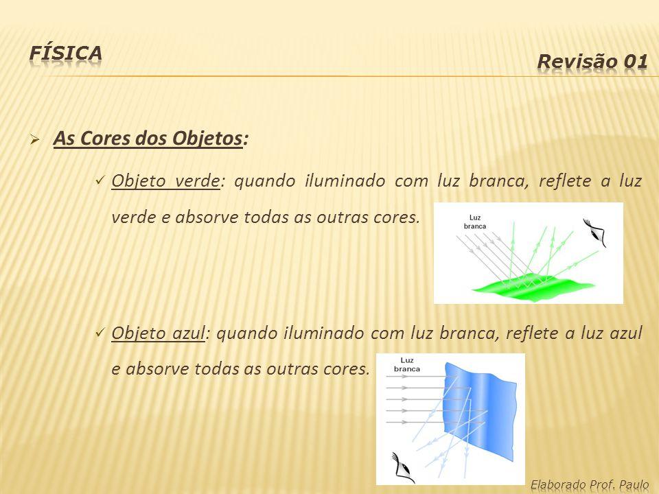 As Cores dos Objetos: Objeto verde: quando iluminado com luz branca, reflete a luz verde e absorve todas as outras cores. Objeto azul: quando iluminad