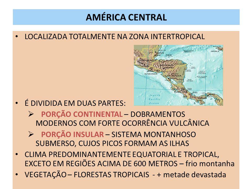 AMÉRICA CENTRAL LOCALIZADA TOTALMENTE NA ZONA INTERTROPICAL É DIVIDIDA EM DUAS PARTES: PORÇÃO CONTINENTAL – DOBRAMENTOS MODERNOS COM FORTE OCORRÊNCIA VULCÂNICA PORÇÃO INSULAR – SISTEMA MONTANHOSO SUBMERSO, CUJOS PICOS FORMAM AS ILHAS CLIMA PREDOMINANTEMENTE EQUATORIAL E TROPICAL, EXCETO EM REGIÕES ACIMA DE 600 METROS – frio montanha VEGETAÇÃO – FLORESTAS TROPICAIS - + metade devastada