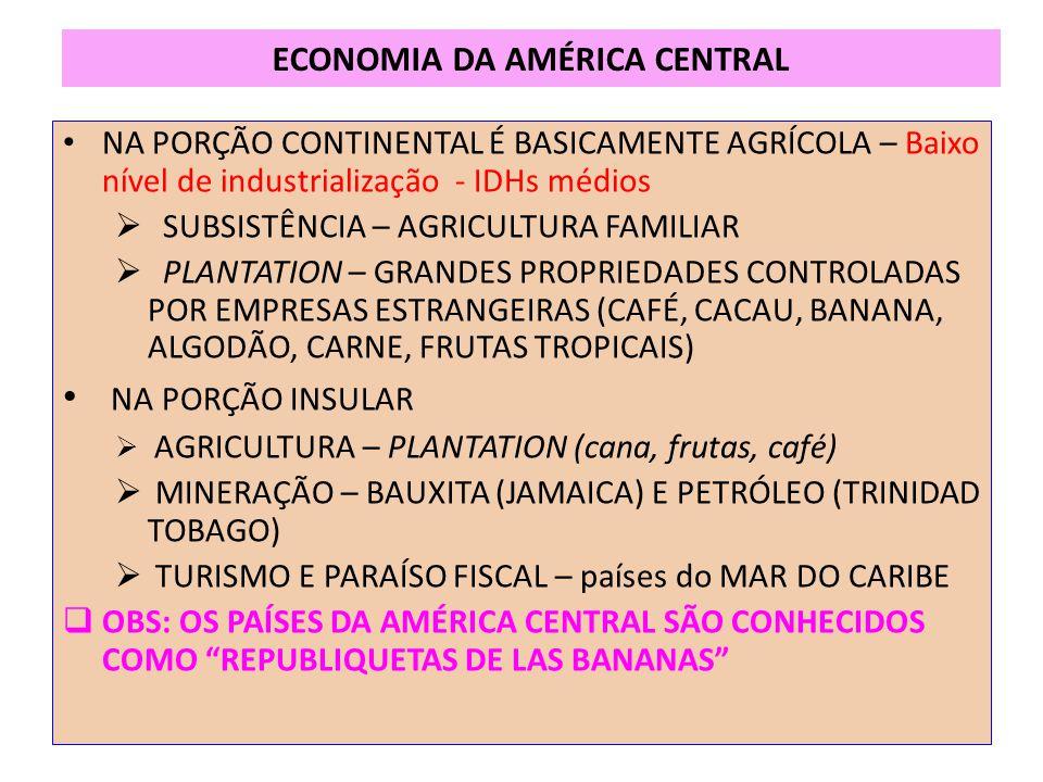 ECONOMIA DA AMÉRICA CENTRAL NA PORÇÃO CONTINENTAL É BASICAMENTE AGRÍCOLA – Baixo nível de industrialização - IDHs médios SUBSISTÊNCIA – AGRICULTURA FAMILIAR PLANTATION – GRANDES PROPRIEDADES CONTROLADAS POR EMPRESAS ESTRANGEIRAS (CAFÉ, CACAU, BANANA, ALGODÃO, CARNE, FRUTAS TROPICAIS) NA PORÇÃO INSULAR AGRICULTURA – PLANTATION (cana, frutas, café) MINERAÇÃO – BAUXITA (JAMAICA) E PETRÓLEO (TRINIDAD TOBAGO) TURISMO E PARAÍSO FISCAL – países do MAR DO CARIBE OBS: OS PAÍSES DA AMÉRICA CENTRAL SÃO CONHECIDOS COMO REPUBLIQUETAS DE LAS BANANAS