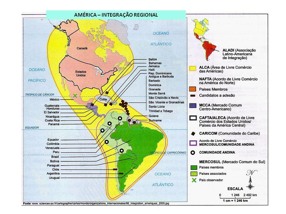 AMÉRICA – INTEGRAÇÃO REGIONAL