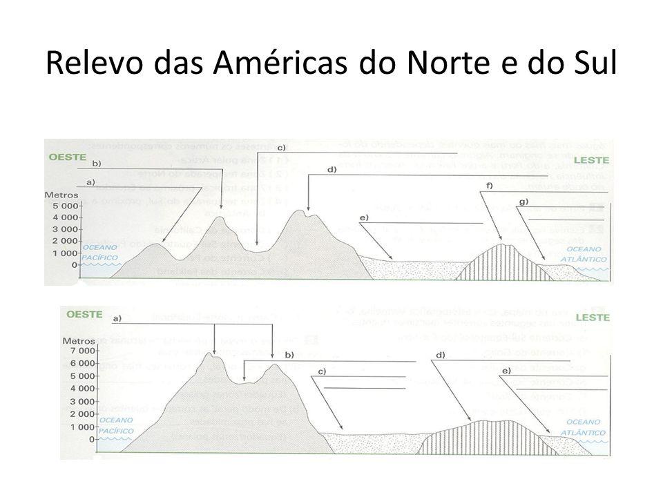 Relevo das Américas do Norte e do Sul