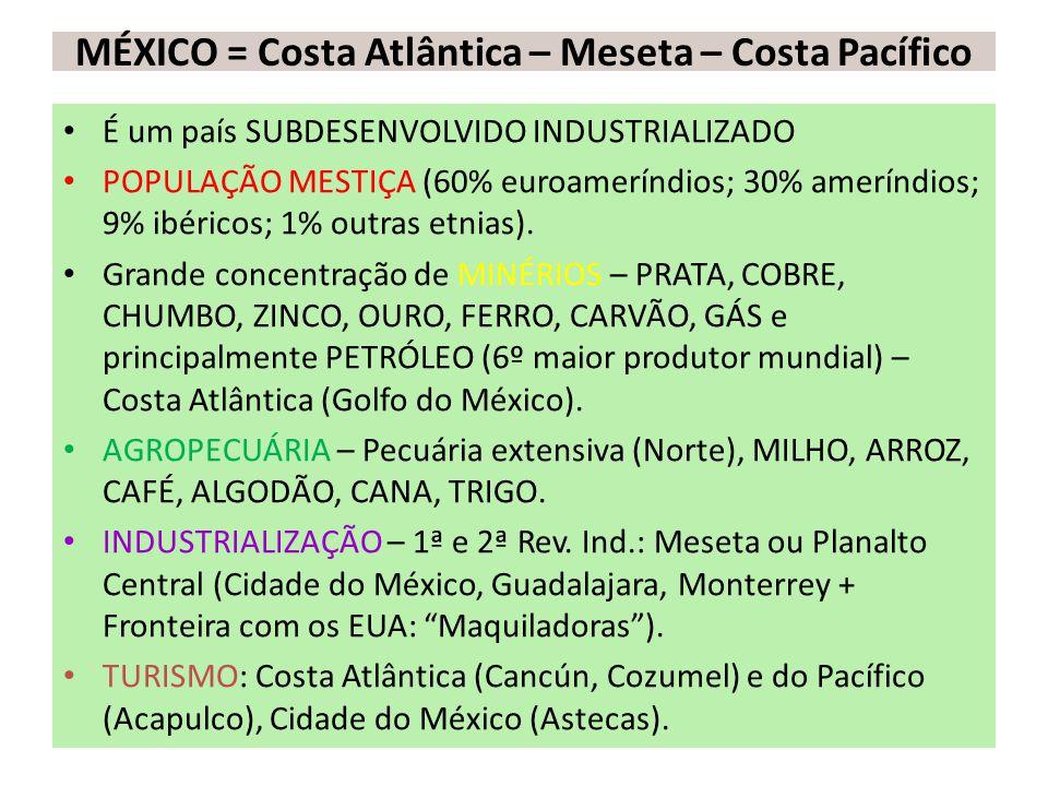 MÉXICO = Costa Atlântica – Meseta – Costa Pacífico É um país SUBDESENVOLVIDO INDUSTRIALIZADO POPULAÇÃO MESTIÇA (60% euroameríndios; 30% ameríndios; 9% ibéricos; 1% outras etnias).