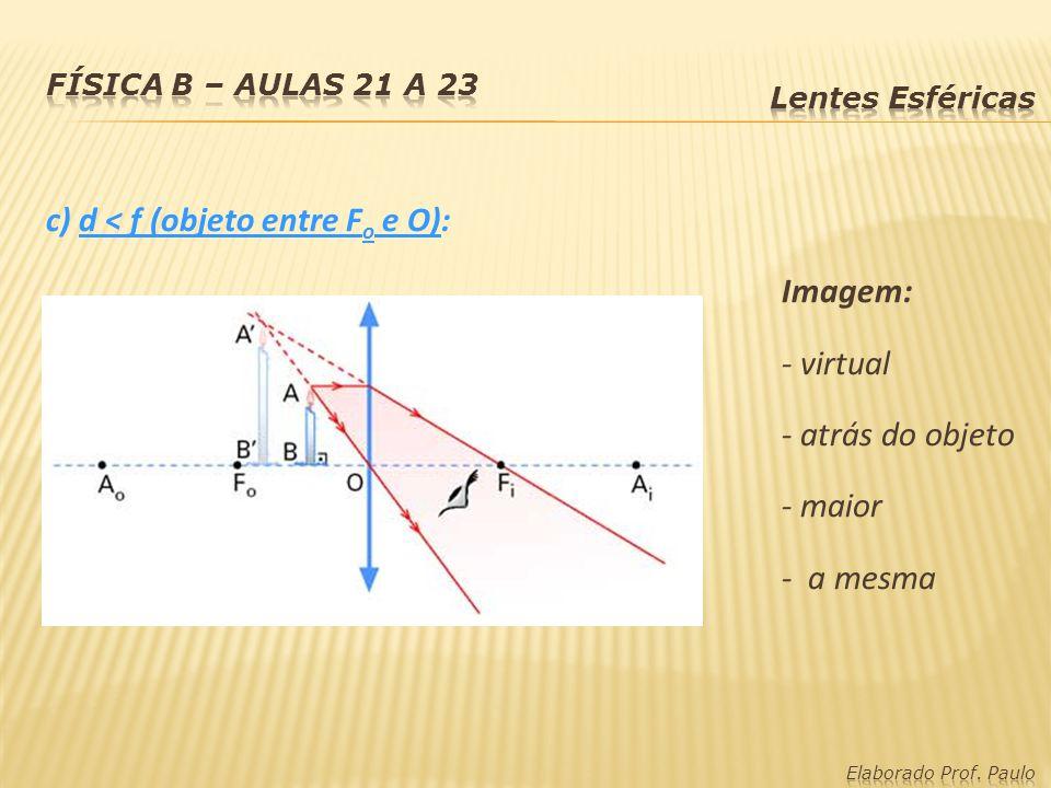 c) d < f (objeto entre F o e O): Imagem: - virtual - atrás do objeto - maior - a mesma