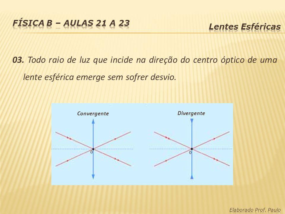 03. Todo raio de luz que incide na direção do centro óptico de uma lente esférica emerge sem sofrer desvio. Convergente Divergente