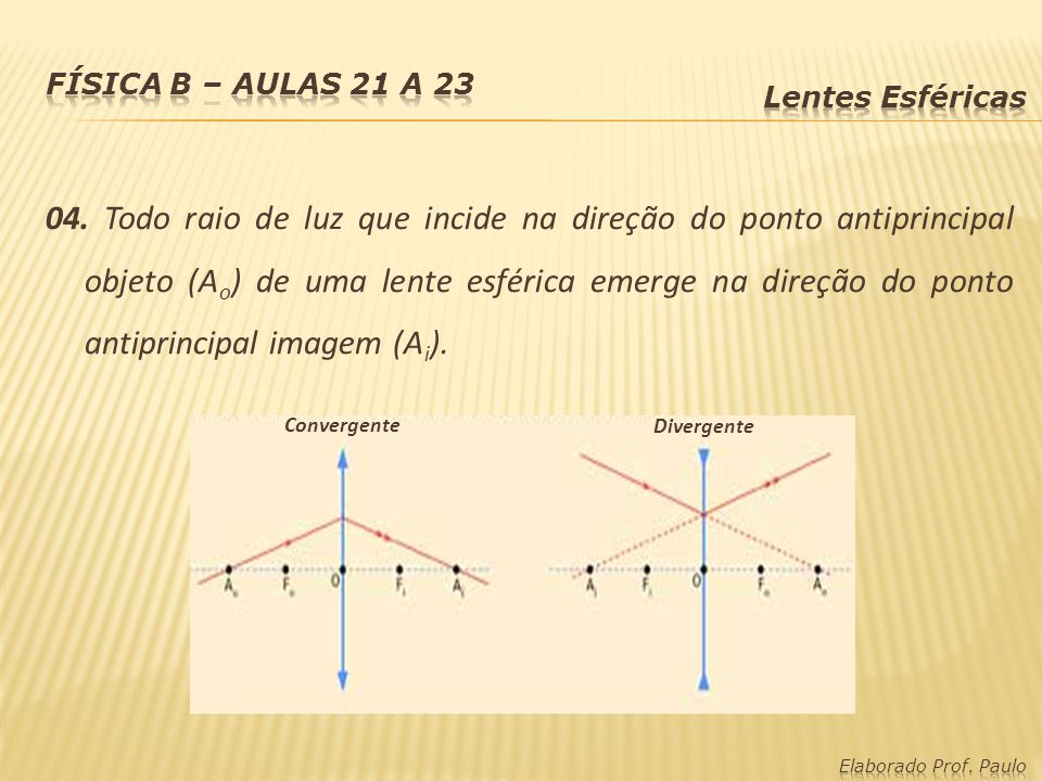 04. Todo raio de luz que incide na direção do ponto antiprincipal objeto (A o ) de uma lente esférica emerge na direção do ponto antiprincipal imagem