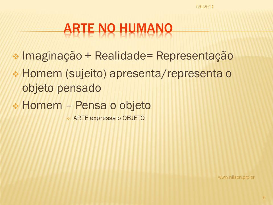 Imaginação + Realidade= Representação Homem (sujeito) apresenta/representa o objeto pensado Homem – Pensa o objeto ARTE expressa o OBJETO www.nilson.p