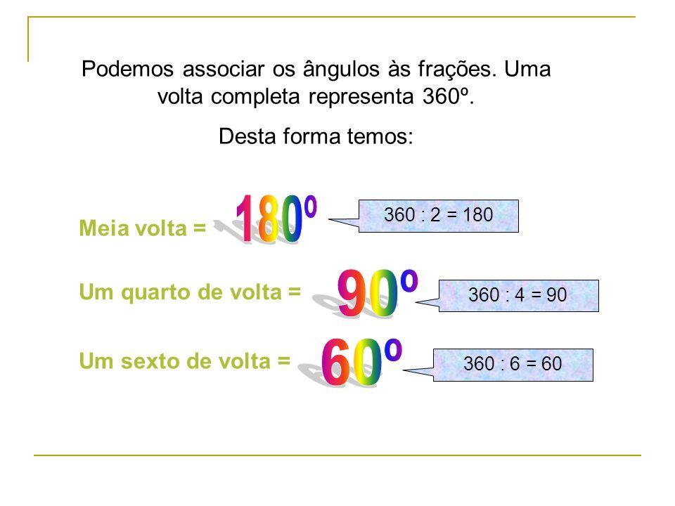 Podemos associar os ângulos às frações. Uma volta completa representa 360º. Desta forma temos: 360 : 2 = 180 360 : 4 = 90 360 : 6 = 60 Meia volta = Um