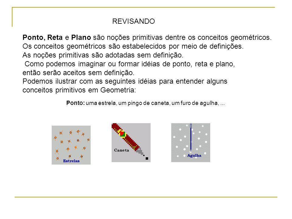 Ponto, Reta e Plano são noções primitivas dentre os conceitos geométricos. Os conceitos geométricos são estabelecidos por meio de definições. As noçõe