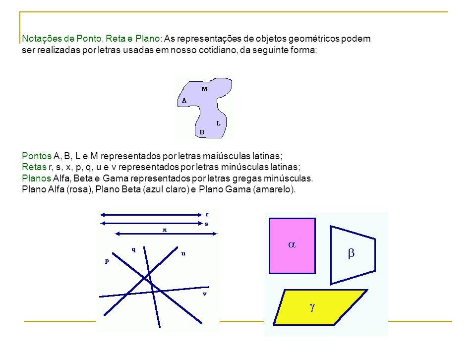 Notações de Ponto, Reta e Plano: As representações de objetos geométricos podem ser realizadas por letras usadas em nosso cotidiano, da seguinte forma