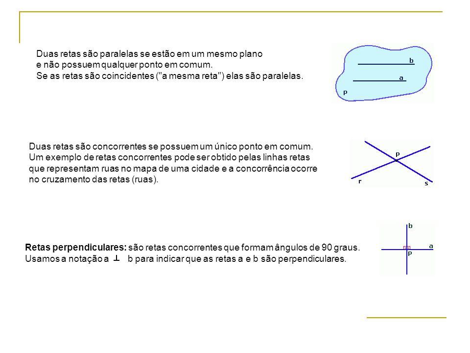 Retas paralelas Duas retas são paralelas se estão em um mesmo plano e não possuem qualquer ponto em comum. Se as retas são coincidentes (