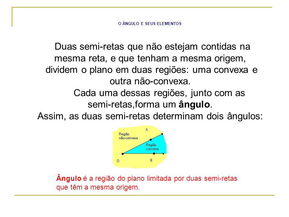 O ÂNGULO E SEUS ELEMENTOS Duas semi-retas que não estejam contidas na mesma reta, e que tenham a mesma origem, dividem o plano em duas regiões: uma co