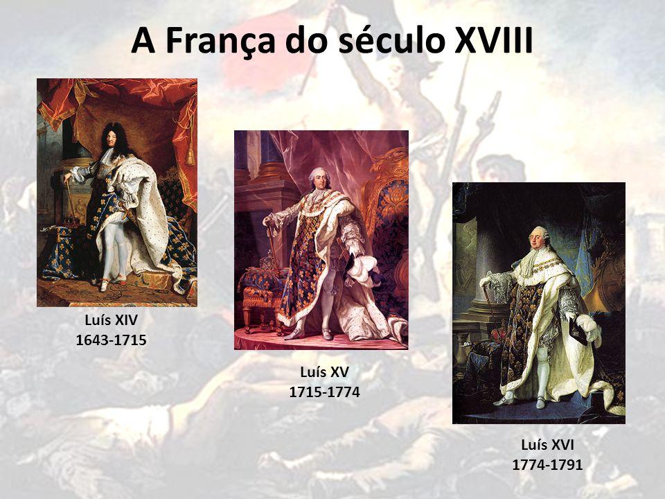 A França do século XVIII Luís XIV 1643-1715 Luís XV 1715-1774 Luís XVI 1774-1791
