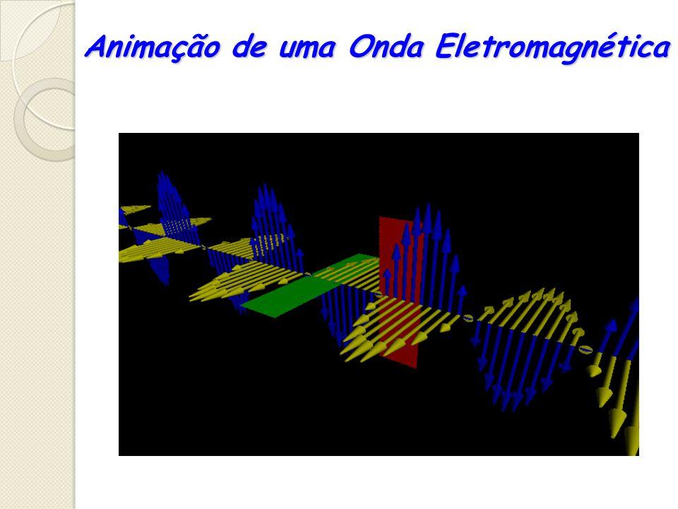 Animação de uma Onda Eletromagnética