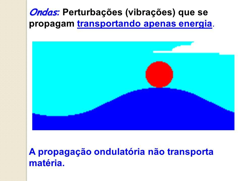 Ondas : Perturbações (vibrações) que se propagam transportando apenas energia. A propagação ondulatória não transporta matéria.