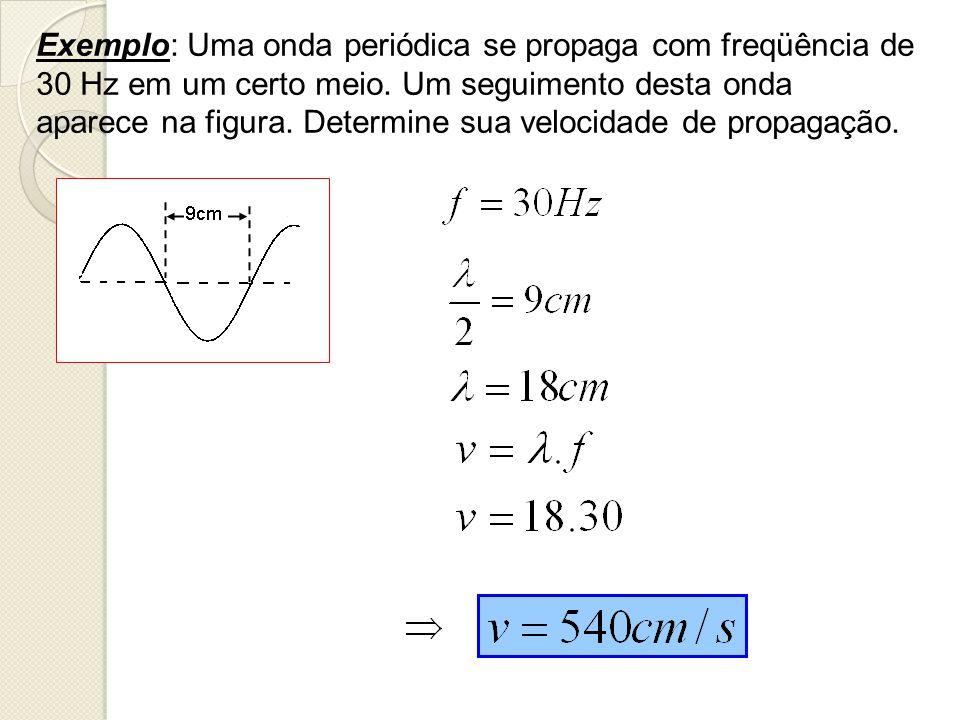Exemplo: Uma onda periódica se propaga com freqüência de 30 Hz em um certo meio. Um seguimento desta onda aparece na figura. Determine sua velocidade