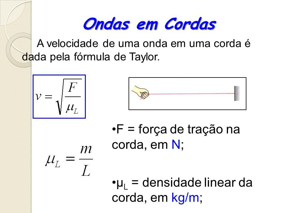 Ondas em Cordas F = força de tração na corda, em N; µ L = densidade linear da corda, em kg/m; A velocidade de uma onda em uma corda é dada pela fórmul