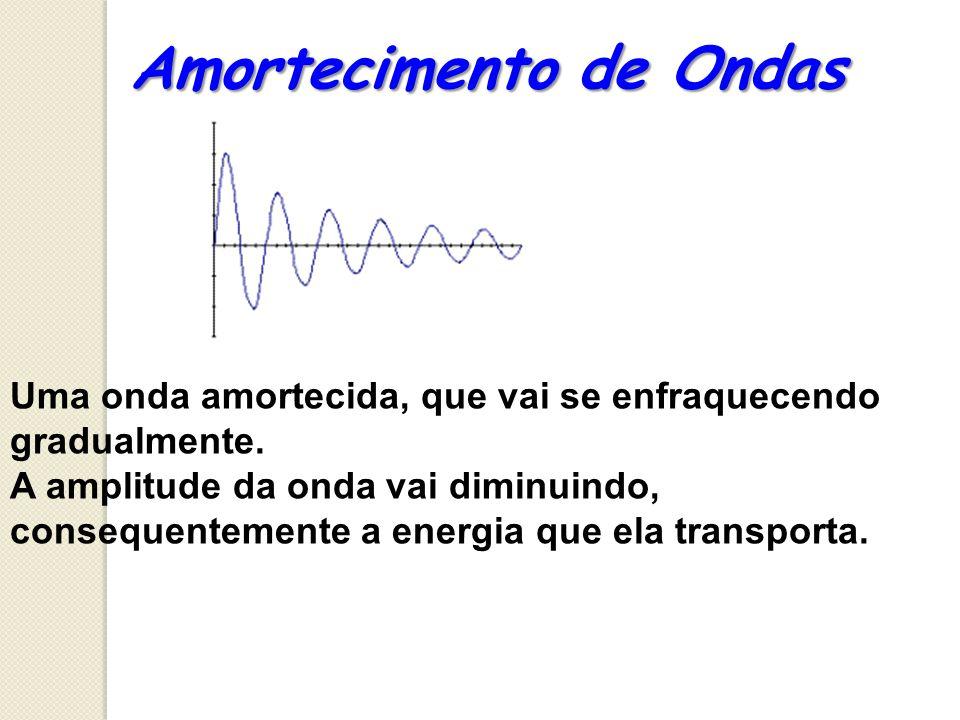Uma onda amortecida, que vai se enfraquecendo gradualmente. A amplitude da onda vai diminuindo, consequentemente a energia que ela transporta. Amortec