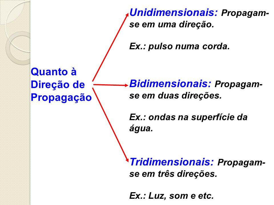 Unidimensionais: Propagam- se em uma direção. Ex.: pulso numa corda. Bidimensionais: Propagam- se em duas direções. Ex.: ondas na superfície da água.