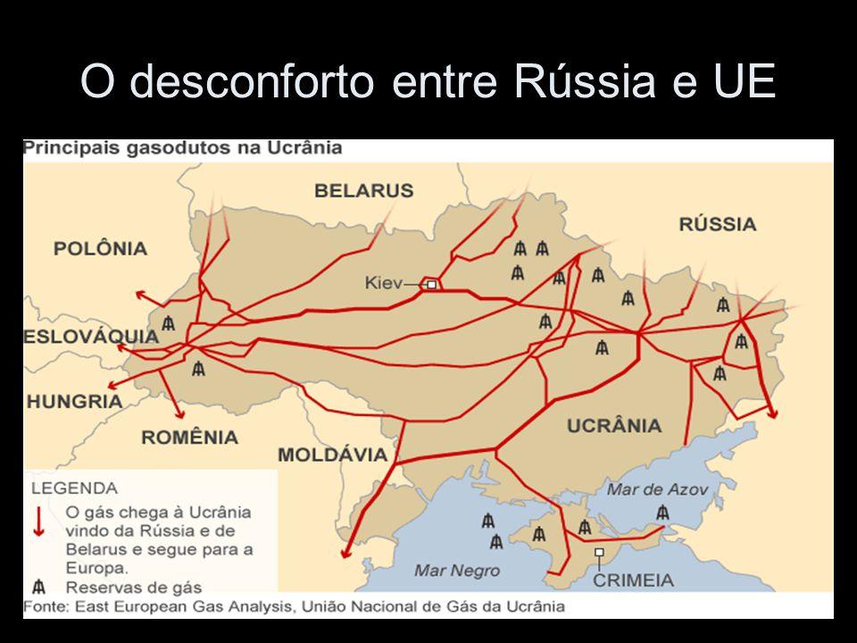 O desconforto entre Rússia e UE