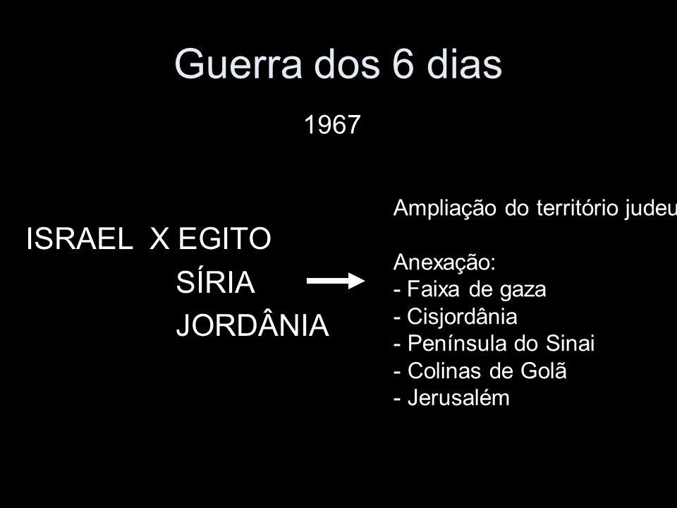 Guerra dos 6 dias ISRAEL X EGITO SÍRIA JORDÂNIA 1967 Ampliação do território judeu Anexação: - Faixa de gaza - Cisjordânia - Península do Sinai - Colinas de Golã - Jerusalém