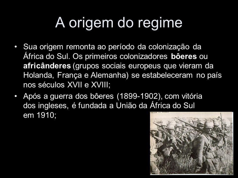 A origem do regime Sua origem remonta ao período da colonização da África do Sul.