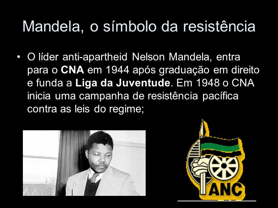 Mandela, o símbolo da resistência O líder anti-apartheid Nelson Mandela, entra para o CNA em 1944 após graduação em direito e funda a Liga da Juventude.