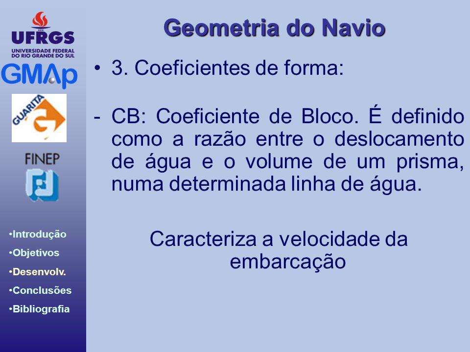 Geometria do Navio Introdução Objetivos Desenvolv. Conclusões Bibliografia 3. Coeficientes de forma: -CB: Coeficiente de Bloco. É definido como a razã