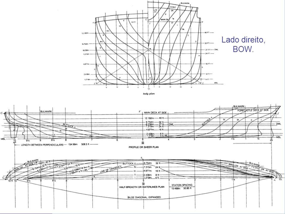 Geometria do Navio Introdução Objetivos Desenvolv. Conclusões Bibliografia Lado direito, BOW.