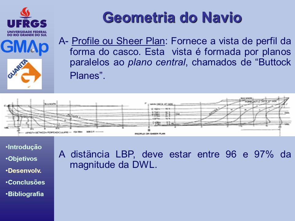 Geometria do Navio Introdução Objetivos Desenvolv. Conclusões Bibliografia A- Profile ou Sheer Plan: Fornece a vista de perfil da forma do casco. Esta