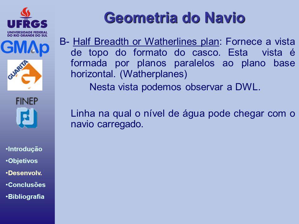 Geometria do Navio Introdução Objetivos Desenvolv. Conclusões Bibliografia B- Half Breadth or Watherlines plan: Fornece a vista de topo do formato do