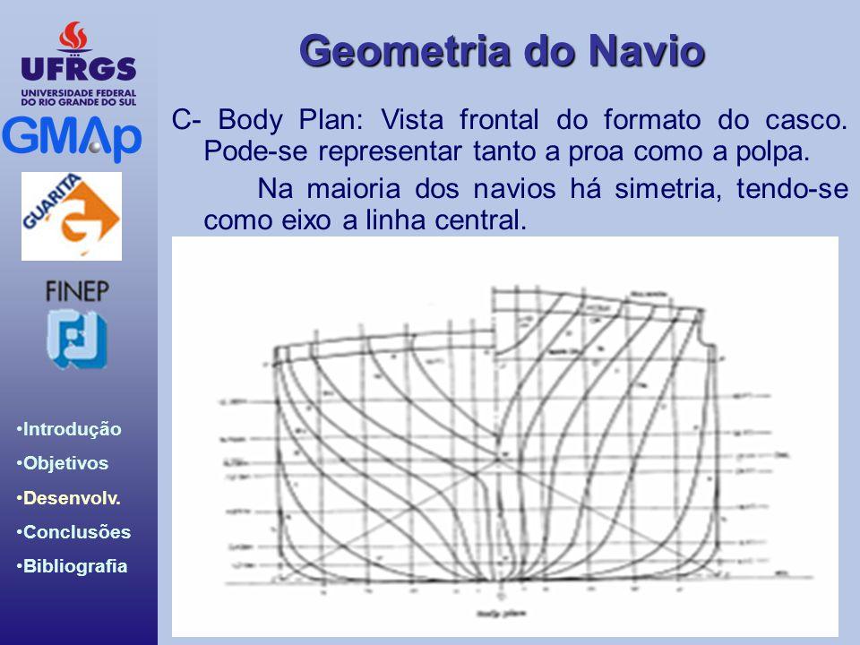 Geometria do Navio Introdução Objetivos Desenvolv. Conclusões Bibliografia C- Body Plan: Vista frontal do formato do casco. Pode-se representar tanto