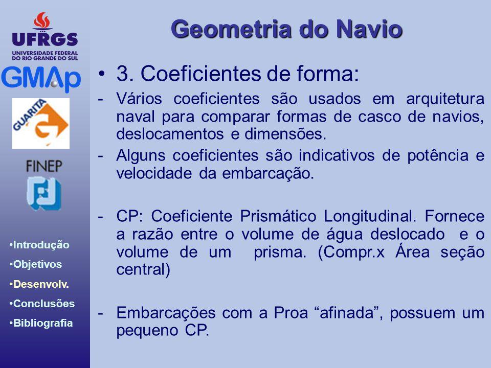 Geometria do Navio Introdução Objetivos Desenvolv. Conclusões Bibliografia 3. Coeficientes de forma: -Vários coeficientes são usados em arquitetura na