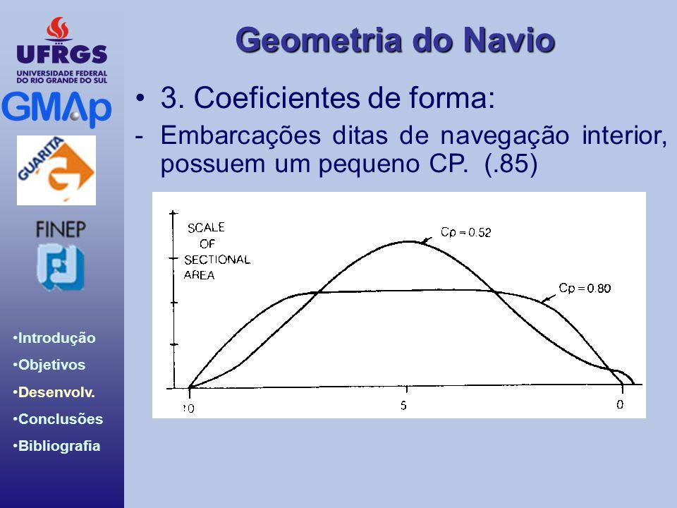 Geometria do Navio Introdução Objetivos Desenvolv. Conclusões Bibliografia 3. Coeficientes de forma: -Embarcações ditas de navegação interior, possuem