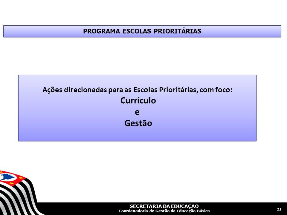 SECRETARIA DA EDUCAÇÃO Coordenadoria de Gestão da Educação Básica 11 Ações direcionadas para as Escolas Prioritárias, com foco: Currículo e Gestão Ações direcionadas para as Escolas Prioritárias, com foco: Currículo e Gestão PROGRAMA ESCOLAS PRIORITÁRIAS
