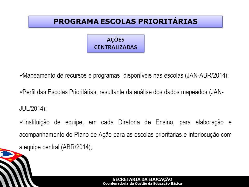 SECRETARIA DA EDUCAÇÃO Coordenadoria de Gestão da Educação Básica Mapeamento de recursos e programas disponíveis nas escolas (JAN-ABR/2014); Perfil das Escolas Prioritárias, resultante da análise dos dados mapeados (JAN- JUL/2014); Instituição de equipe, em cada Diretoria de Ensino, para elaboração e acompanhamento do Plano de Ação para as escolas prioritárias e interlocução com a equipe central (ABR/2014); PROGRAMA ESCOLAS PRIORITÁRIAS AÇÕES CENTRALIZADAS